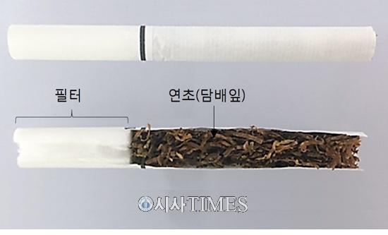 국내 시판 60종 궐련담배 모두에서 '흡연유도' 가향성분 검출