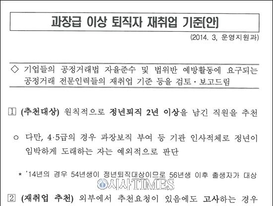 """김병욱 의원 """"박근혜 정부 시절 공정위가 공무원 퇴직자 재취업 관리"""""""
