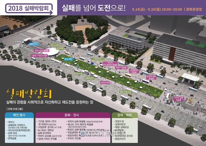 재창업과 재도전을 지원하는 '실패박람회' 14일~16일 개최
