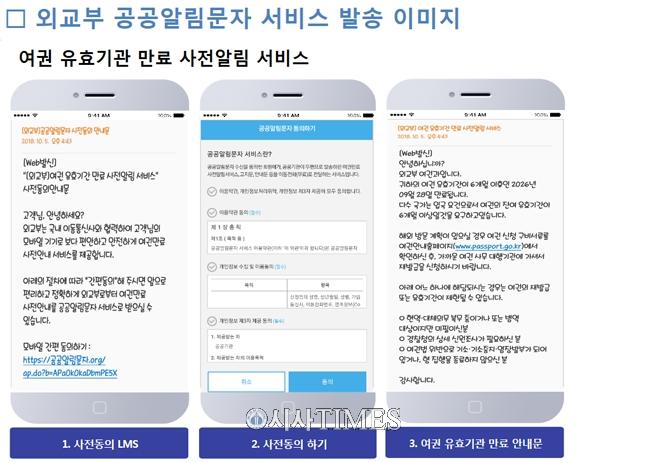 15일부터 '여권 유효기간 만료 전 사전알림 서비스' 시행 예정