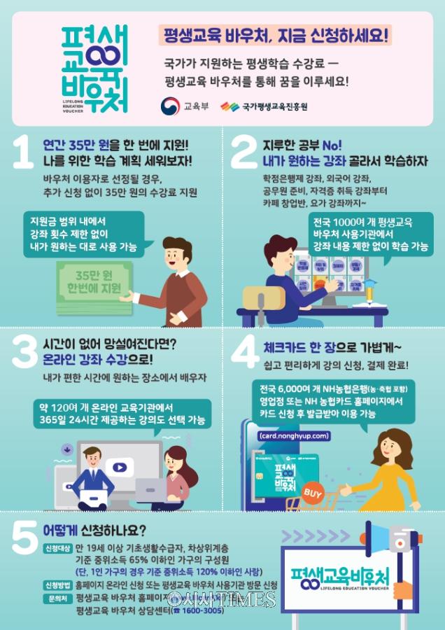 '2020년 평생교육 이용권' 내달 5일까지 신청·접수