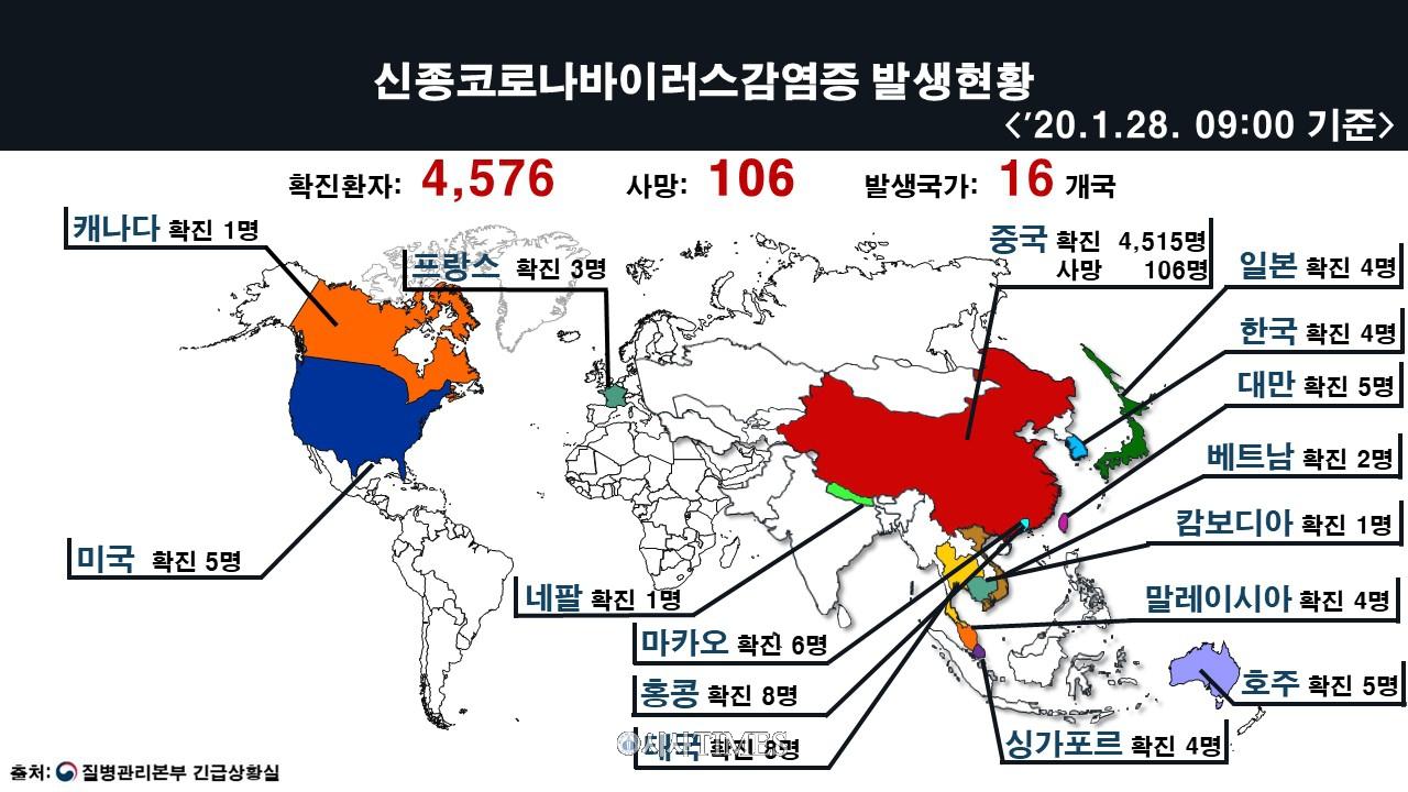 신종 코로나 위기경보 '주의→경계' 격상…방역대응 208억원 신속 집행